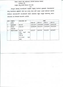 advt-details-from-news-information-dept-to-various-dailies
