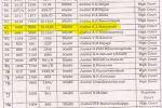 ಹೈಕೋರ್ಟ್ ನ್ಯಾಯಮೂರ್ತಿ ಕೆ.ಎಲ್.ಮಂಜುನಾಥ್ ವಿರುದ್ಧ ಇರುವ ಆರೋಪಗಳು