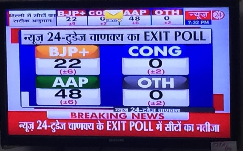 chanakya-exit-poll-delhi-2015